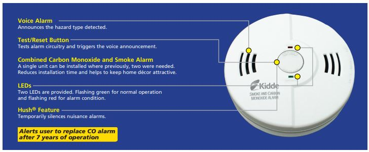 KID 900-0102-02 SMOKE/CO2 Combo Alarm - Battery/DC Power Only